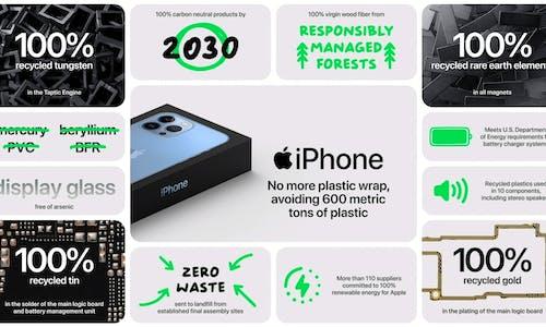 iphone environment