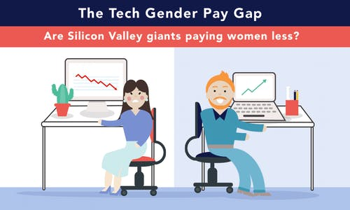 gender pay gap thumbnail